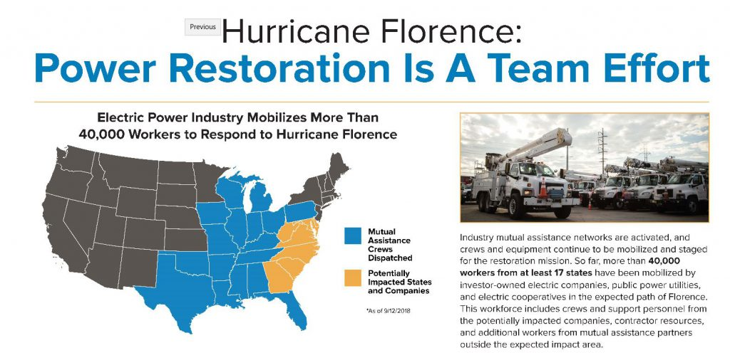 Hurricane Florence Restoration Aid Map Industry Wide   Amicalola